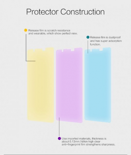 Защитная пленка Nillkin Crystal для Asus Zenfone 5 Lite (A502CG)