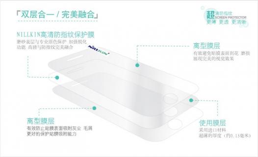 Защитная пленка Nillkin Crystal (на обе стороны) для Apple iPhone 4/4S(+ пленка на камеру)