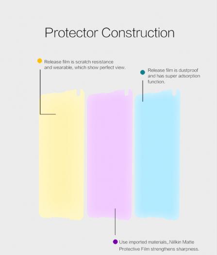 Защитная пленка Nillkin для Microsoft Lumia 650