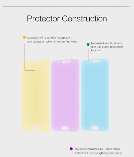 Защитная пленка Nillkin для HTC Desire 526/526G / Desire 326G