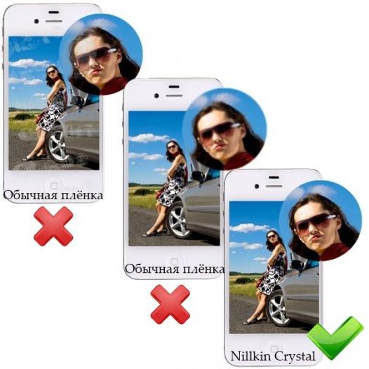 Защитная пленка Nillkin Crystal для HTC Desire 516
